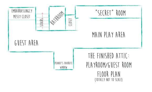 Here's a floor plan for those of you who like to see how it all actually fits together!